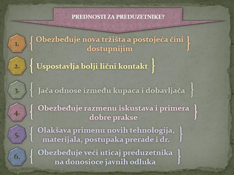 Ekonomski klasteri 08