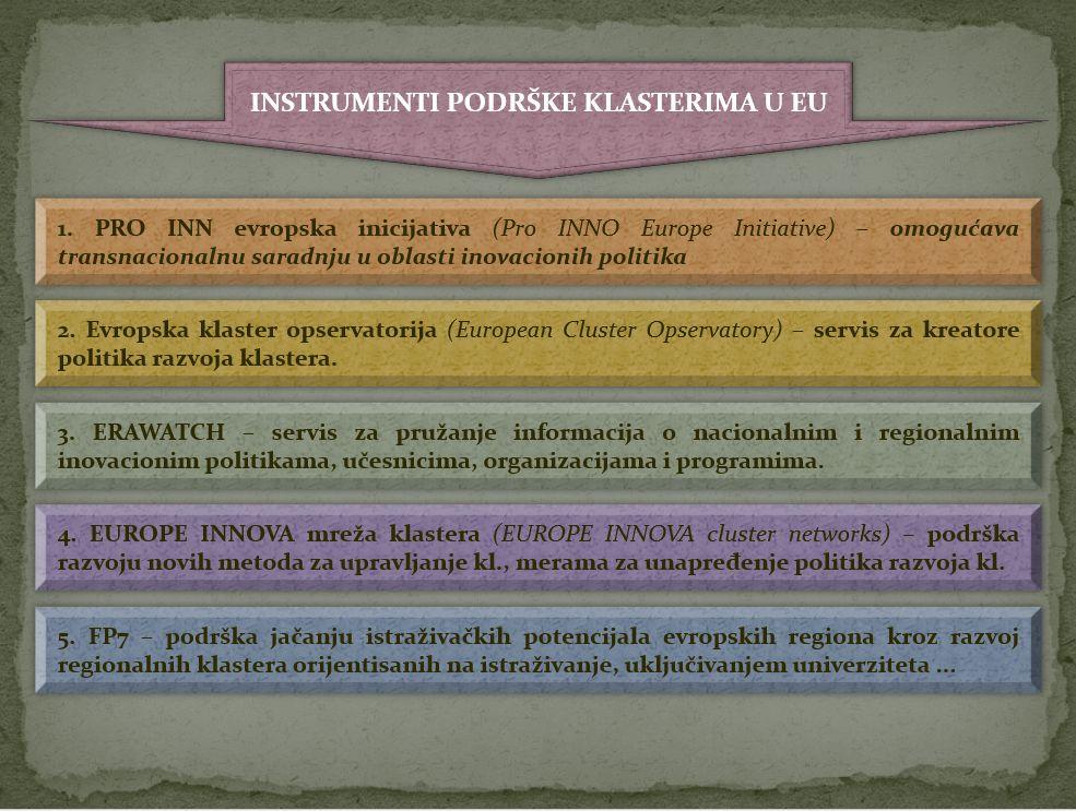 Ekonomski klasteri 12